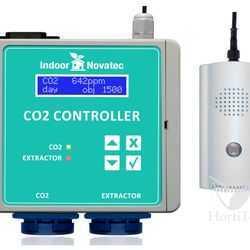 CUADRO CONTROL DE CO2